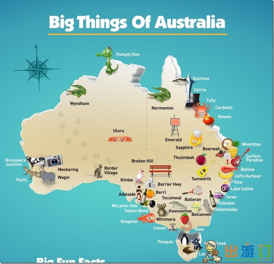 澳洲打工度假签证申请攻略(完整版)